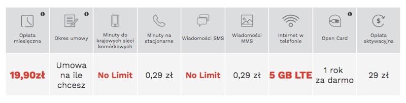 Oferta Premium Mobile Źródło: https://www.premiummobile.pl/